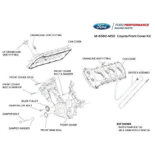 5.0L COYOTE TIMING/FRONT COVER AND CAM COVER KIT| Part