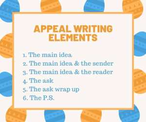 Appeal writing elements