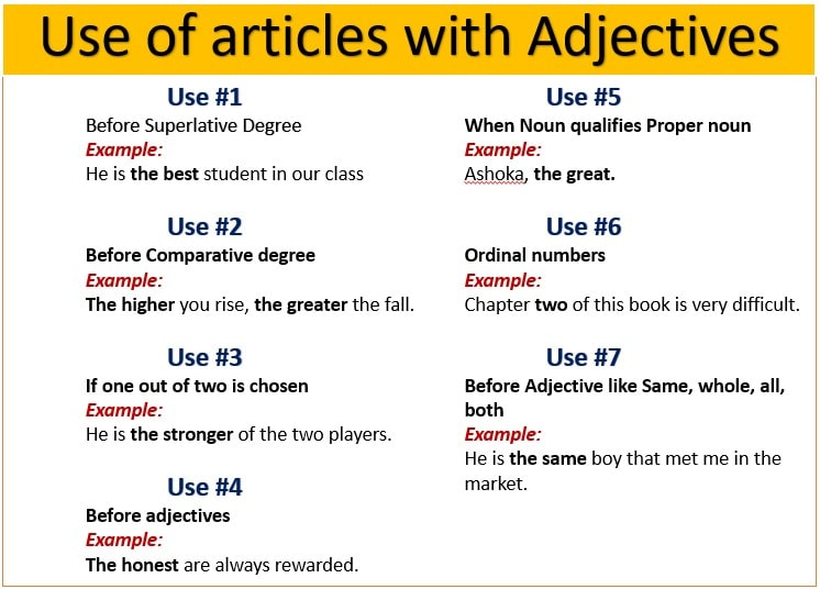 Uses of articles with adjectives