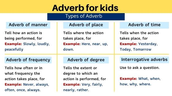 Adverb for kids
