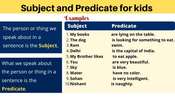 Subject and predicate for kids