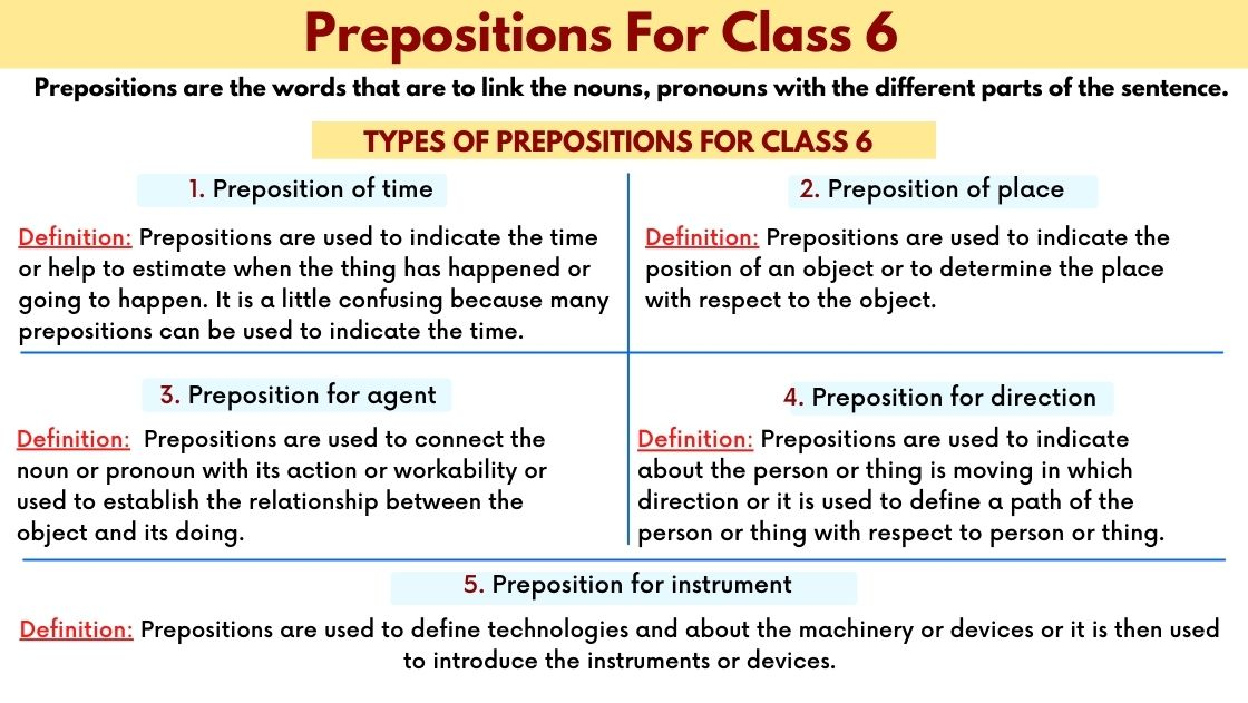 Prepositions For Class 6