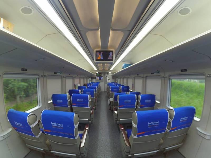 Jadwal Keberangkatan Kereta Api Eksekutif Ekonomi Premium
