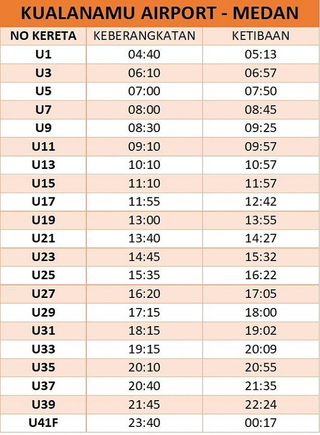 Berikut ini adalah jadwal Kereta Bandara Kualanamu Medan Rute Stasiun Bandara Kualanamu - Stasiun Medan Terbaru Tahun 2020