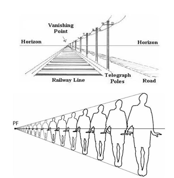 horizonte-tierra-plana-perspectiva-fraudes-tierra-esferica-redonda