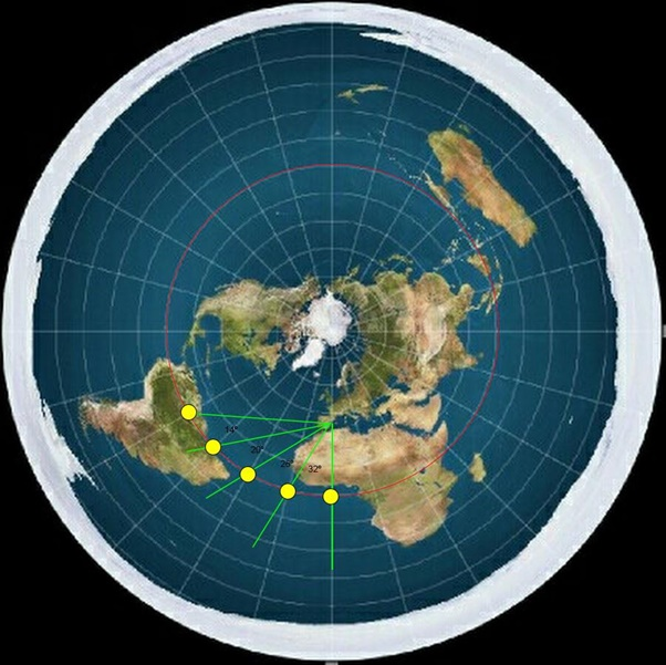 Flat-round-spherical-Earth-earther-science-geocentrism-heliocentrism-pseudoscience-conspiracies-frauds-sundials-astronomy