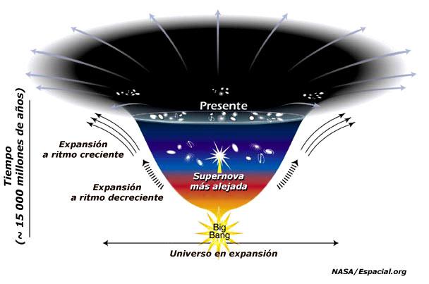 paradoja-olbers-astronomia-universo-infinito-fisica-estrellas-velocidad-luz-ciencia-geocentrica-tierra-estacionaria-heliocentrismo-fraudes-hubble-big-bang-expansion