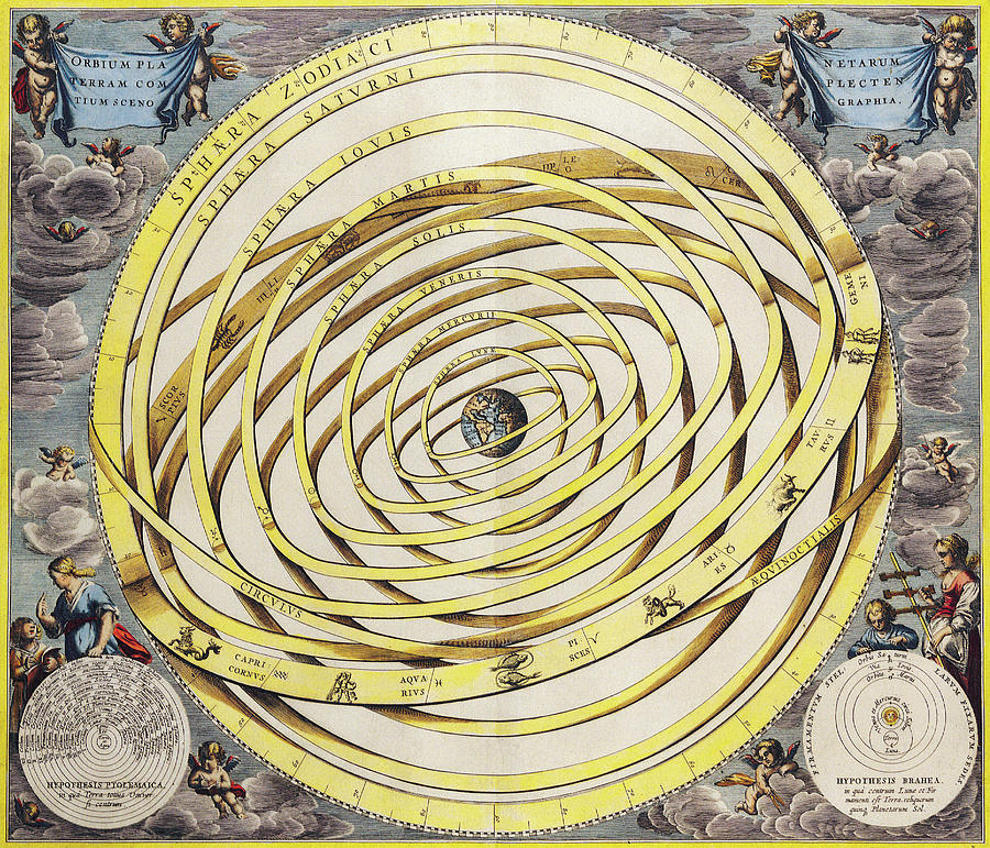 Flat-round-spherical-Earth-earther-mathematics-science-pseudoscience-geocentrism-heliocentrism-pseudoscience-conspiracies-frauds-epicycles-ptolemaic-model-deferents-Claudio-Ptolemy