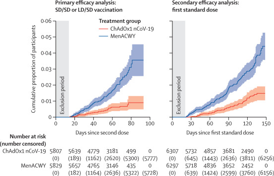 astrazeneca vaccine-oxford-vaccines-moderna-security of the vaccines-sars cov 2-covid 19-moderna-messenger RNA-mRNA-storage-efficacy-side effects-adverse reactions of astrazeneca oxford vaccine