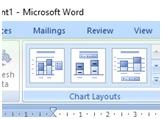 Chart Layouts