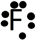 Fluorine Dot Diagram : fluorine, diagram, Periodic, Network, [licensed, Non-commercial, Only], Fluorine