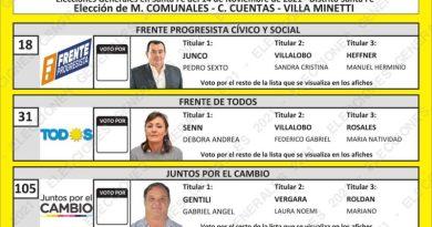 Las boletas de los candidatos del departamento 9 de Julio para las elecciones de noviembre