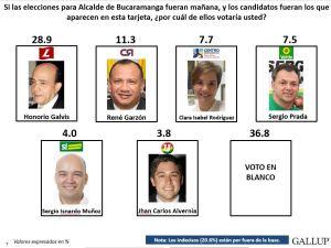 alcaldia_bucaramanga