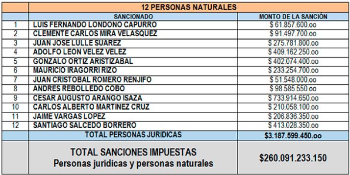 tabla2(2)