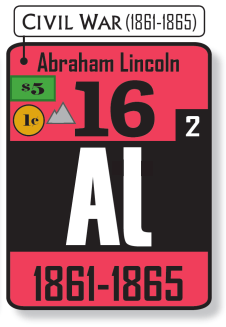 The Periodic Table of the Presidents - Abraham Lincoln