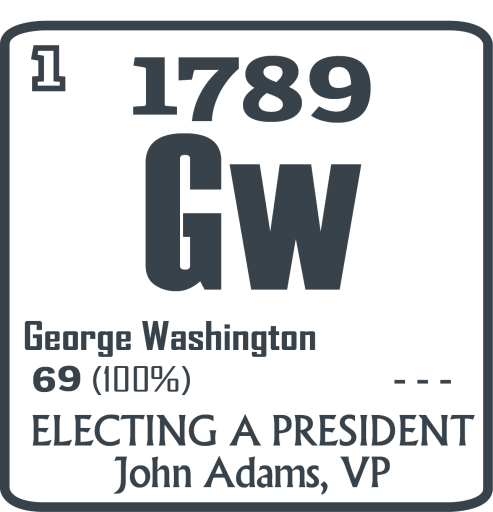 The 1789 Election
