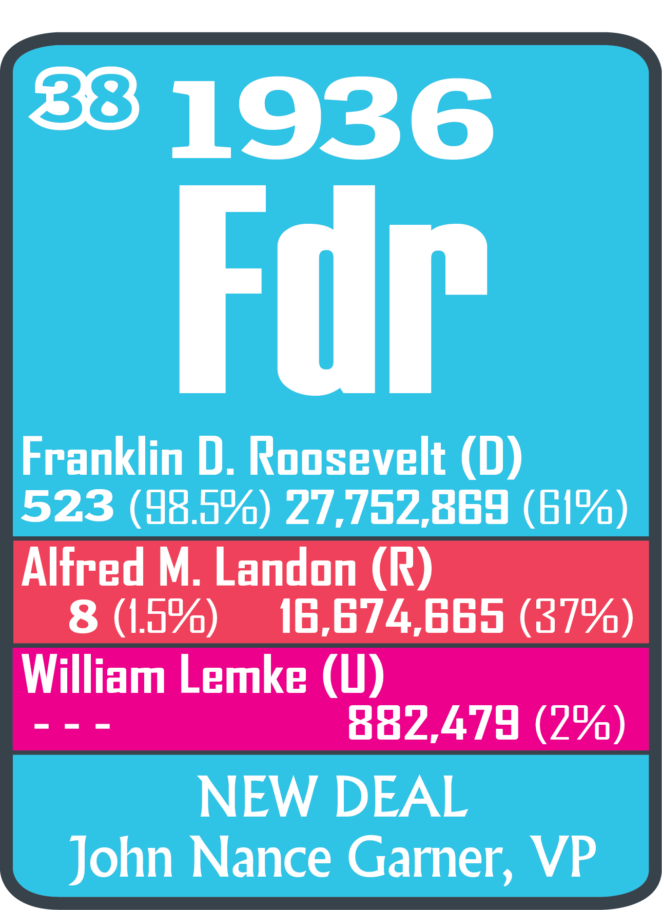an argument in favor of franklin roosevelts new deal program The political agenda that franklin d roosevelt brought to his first administration ran into great hostility from the supreme court, which overturned a number of new deal programs in the first few years.