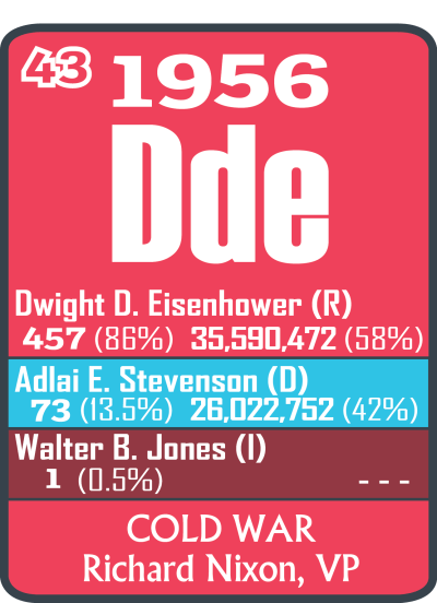 Election of 1956