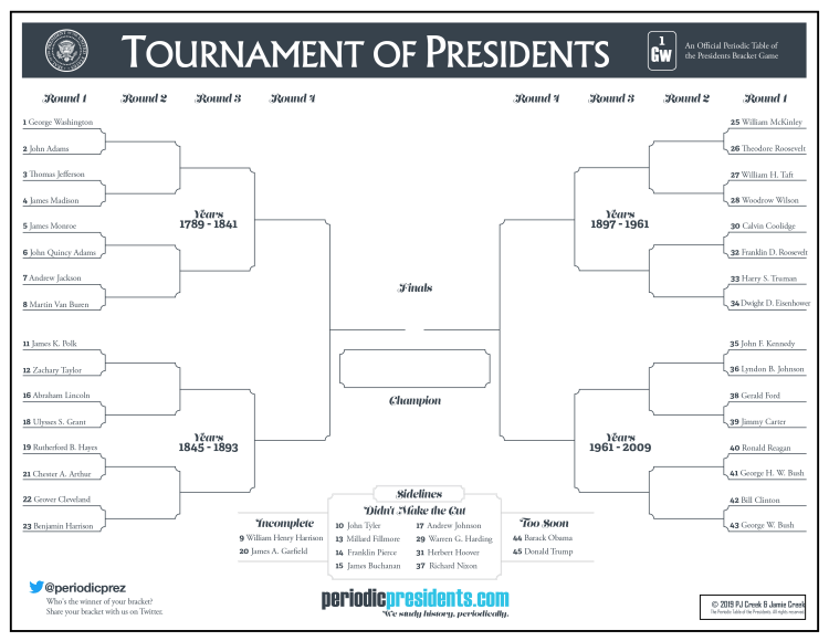 Tournament of Presidents