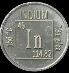 indium element coin [ 1000 x 1000 Pixel ]