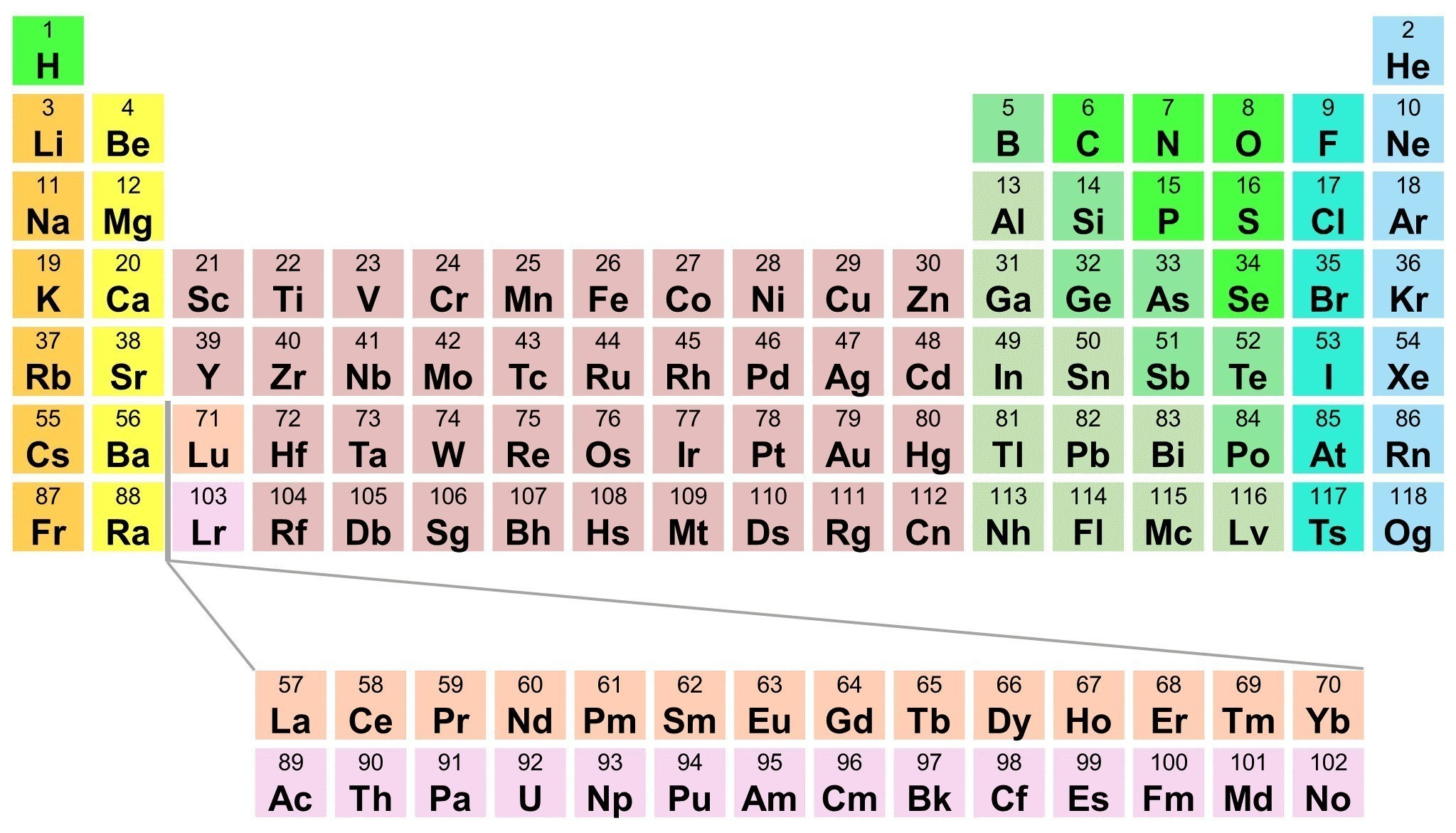 Printable Periodic Table With Atomic Number