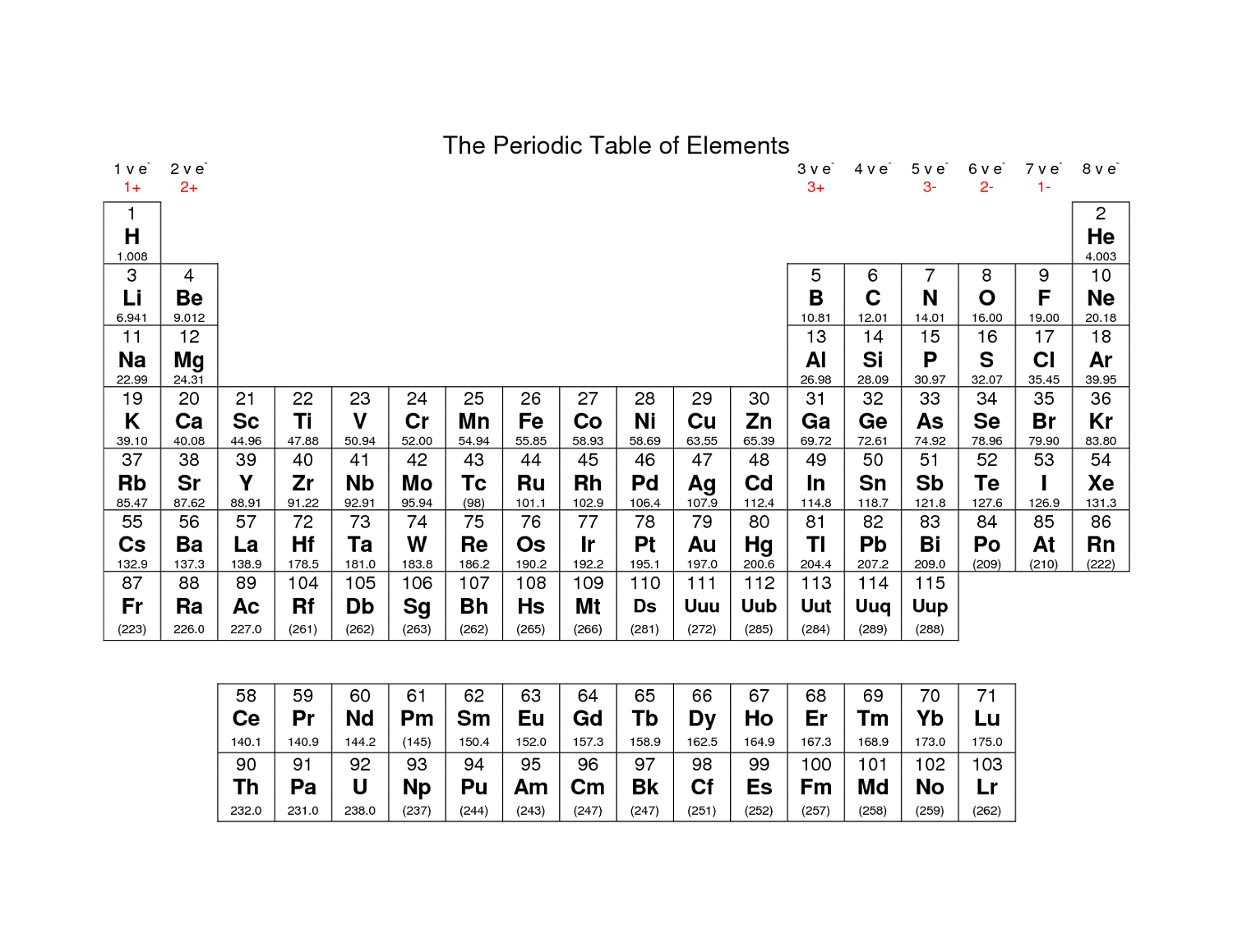 printable-periodic-table-with-elements
