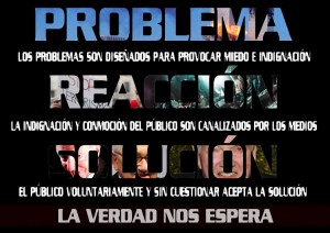 Problema, Reacción, Solución