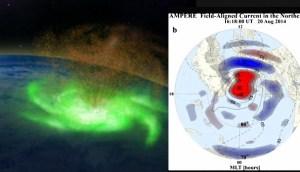 El primer huracán espacial de la historia ha sido descubierto por científicos sobre la Tierra