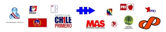 candidaturas-chile-2013