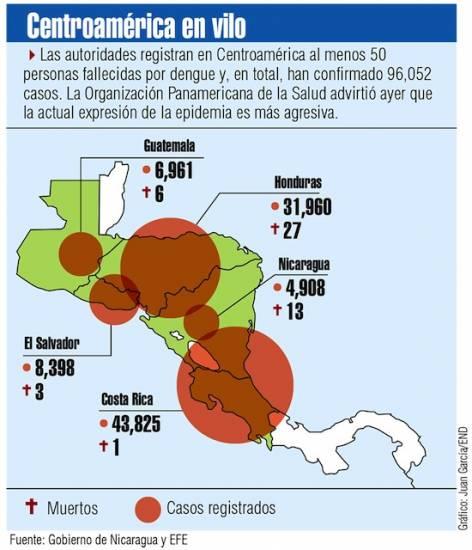 centroamerica-dengue
