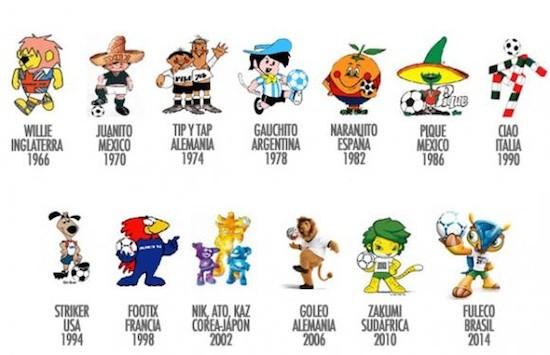 mundiales-futbol-mascotas