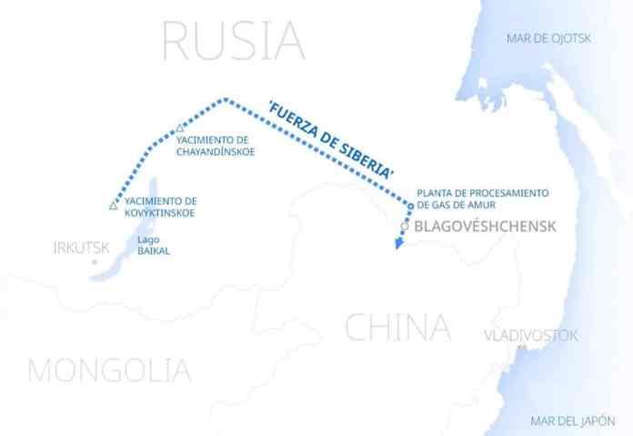 Gasoducto Rusia China por Siberia