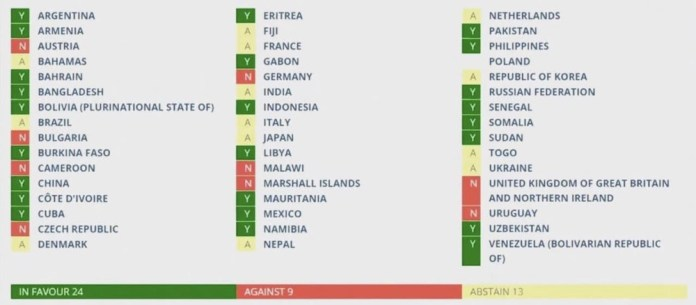 Votación DDHH Palestina