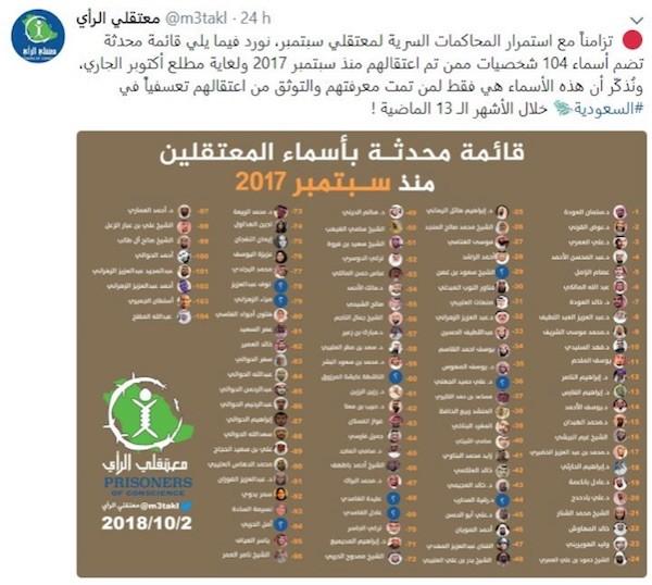 Lista de presos de conciencia en Arabia Saudí, según la cuenta de presos de conciencia en Twitter @m3takl