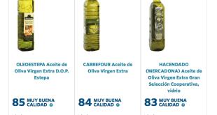 Aceite de oliva virgen extra, no todos tienen calidad