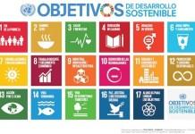 Logos de los ODS