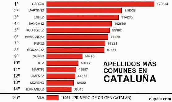 """Catalanes hijos de emigrantes: la hora de los """"charnegos"""""""