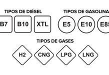 etiquetas carburantes