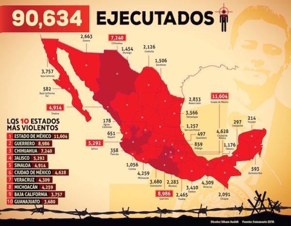 Infografía de personas ejecutadas elaborada por el diario Zeta