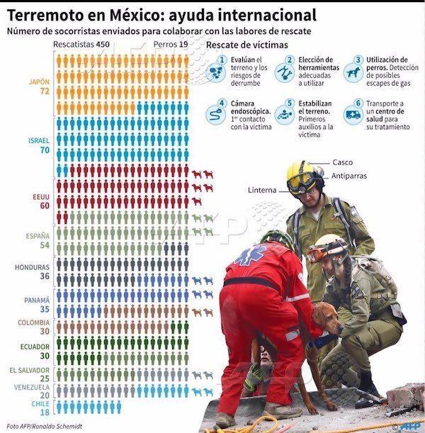 Mexico-terremoto-rescatistas-cuadro