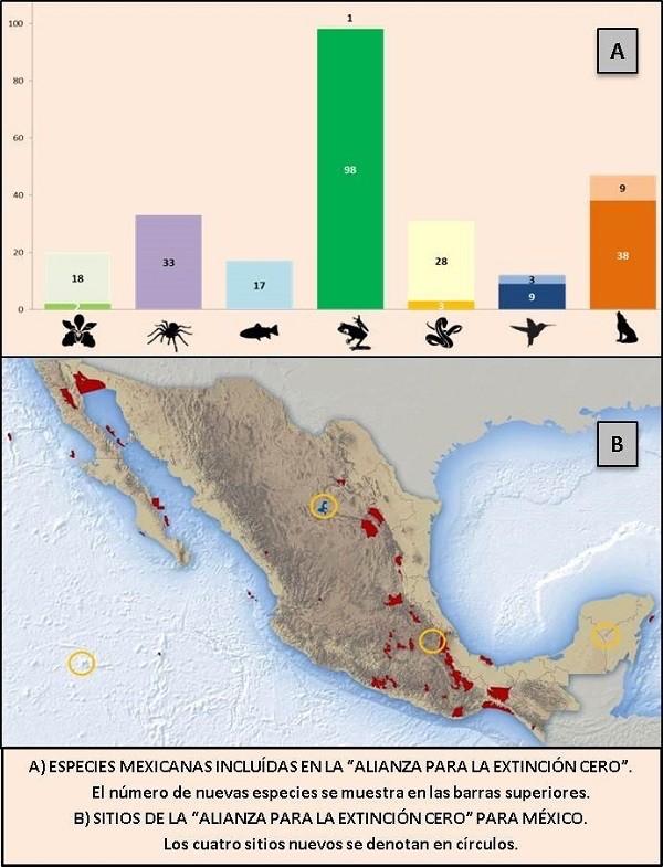Mapa de Conabio con especies y áreas de protección
