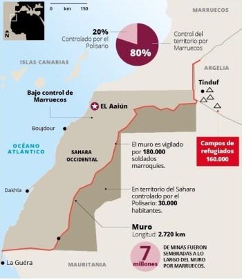 Mapa que explica la situación del Sahara –en castellano las ciudades son Bojador y Dajla y no como figura en francés-. Fuente: diario La Nación de Costa Rica.