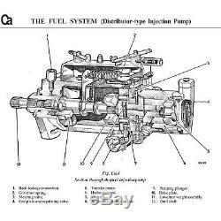 Lucas Cav Dpa Pompe D'injection De Carburant Fits Massey