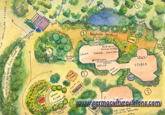 Permaculture Visions International