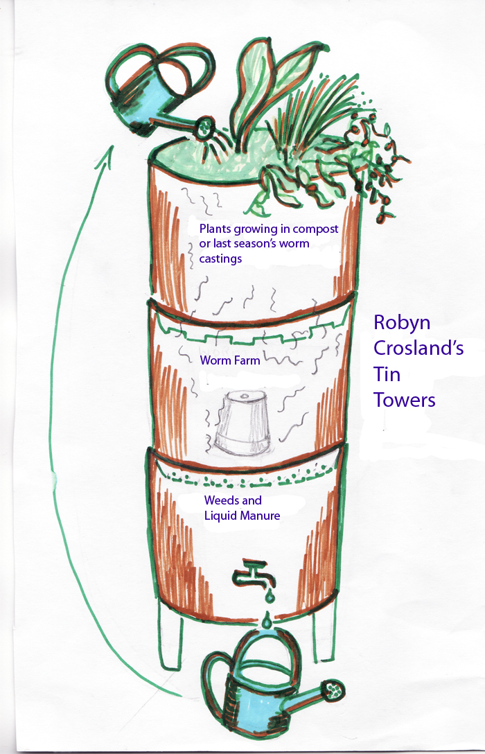 layers in potted worm farm tower invented by robyn crossland