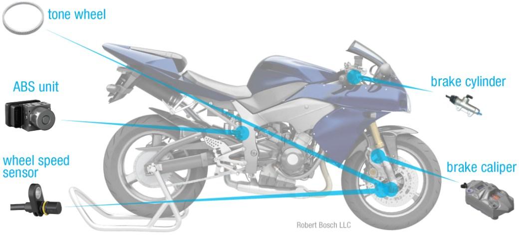 motorcycle-diagram