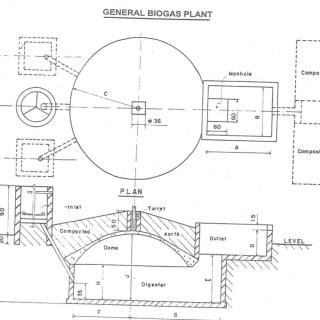 Biodigester plan