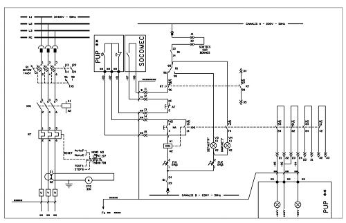 Saisie et modification de shemas electriques en informatique