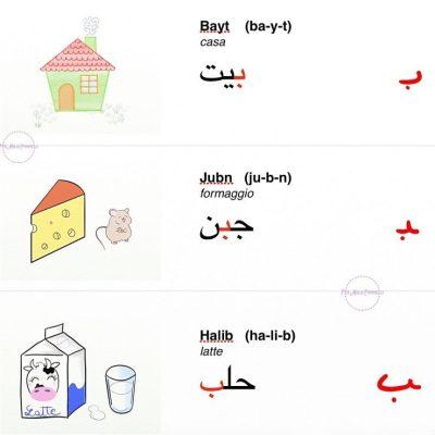 Disegni e parole arabe