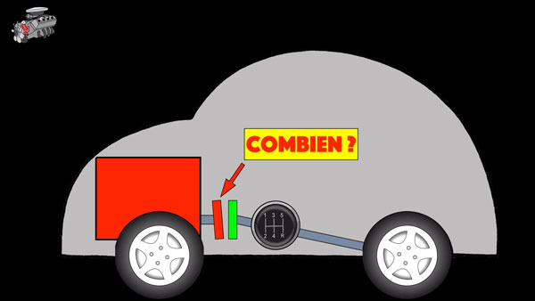 Le régime moteur de la voiture
